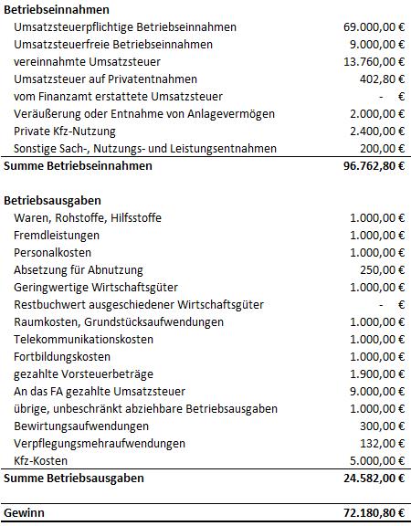 Einnahmenüberschussrechnung Beispiel