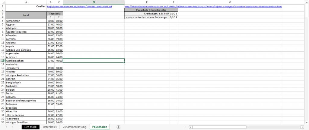 Excel-Vorlage-Verpflegungsmehraufwendungen-Kilometerpauschale-Pauschalen