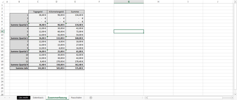 Excel Vorlage Verpflegungsmehraufwendungen