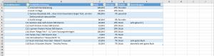Rechnunsvorlage-Tabelle-Produktdatenbank