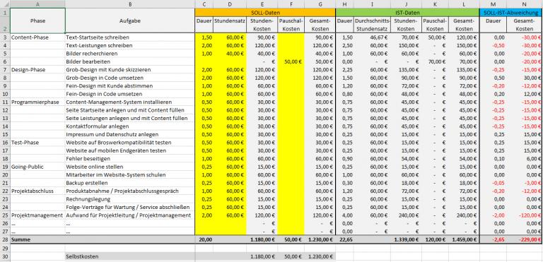 Excel-Vorlage-Projekt-Kalkulation-Controlling-Uebersicht-1