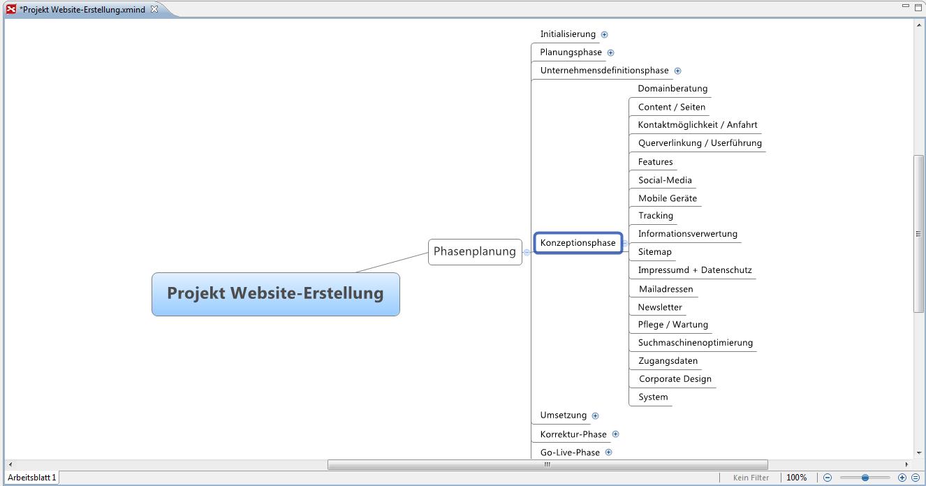 Projektplanung-Konzeptionsphase