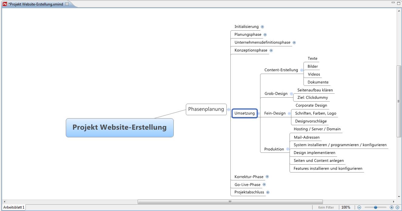 Projektplanung-Umsetzung
