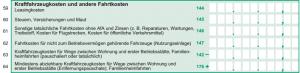 EUeR-Betriebsausgaben-Kfz
