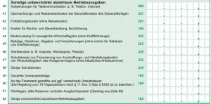 EUeR-Betriebsausgaben-sonstige-unbeschraenkt-abziehbare