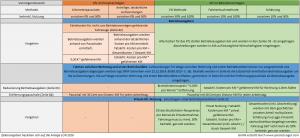 Kfz-EUeR-Uebersicht