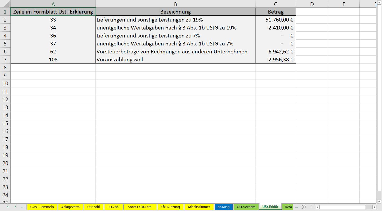 Kumulierte Rechnung Muster Kostenlos Kumulierte Rechnung Muster