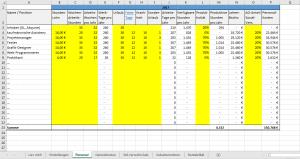 Excel-Vorlage-Stundenverrechnungssatz-Personal
