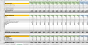 Excel-Vorlage-Finanzplan-Businessplan-Monatsplanung-3