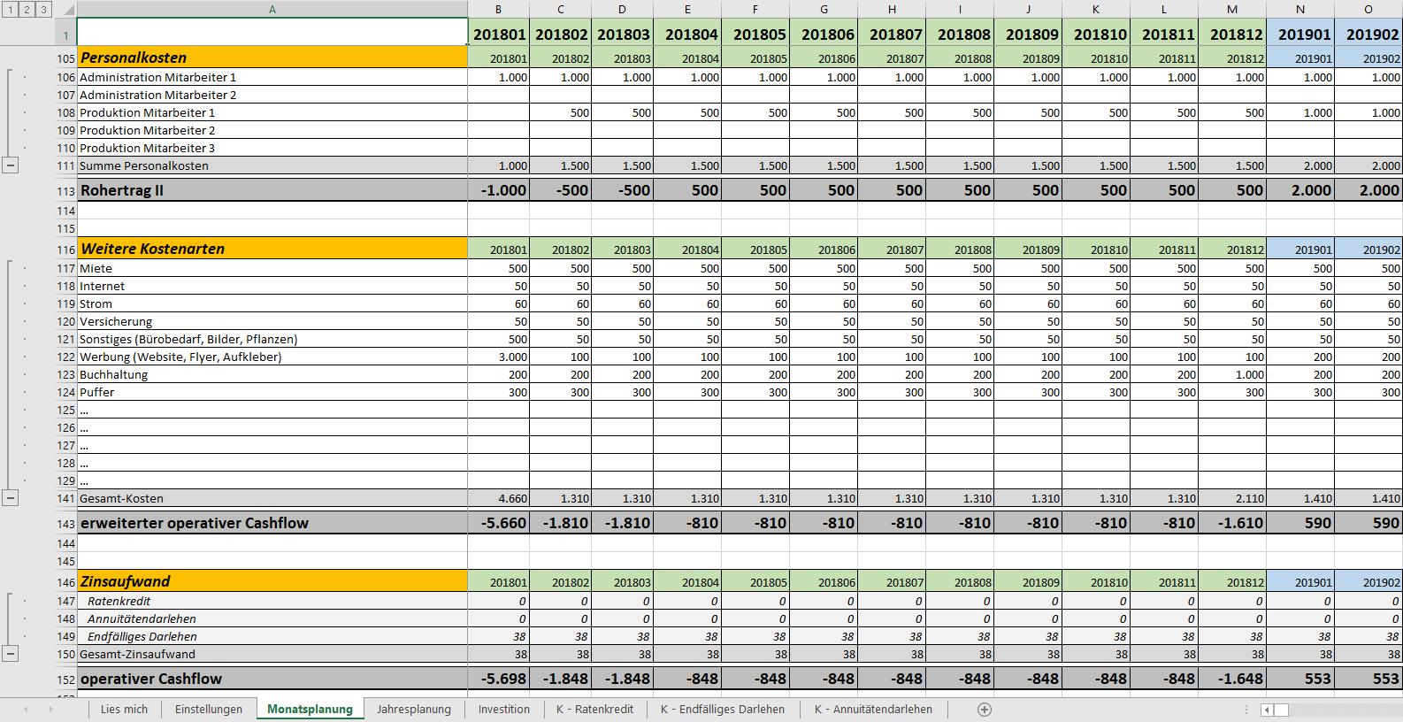 Finanzplan Businessplan Mit Excel Erstellen Kostenlos 4