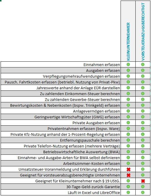 Excel-Vorlage-EÜR 2019 Versionen-Vergleich